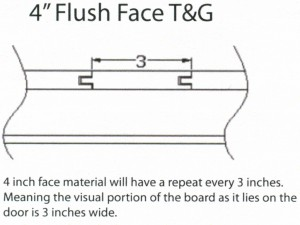 4 inch flush face t and g (1024x770)